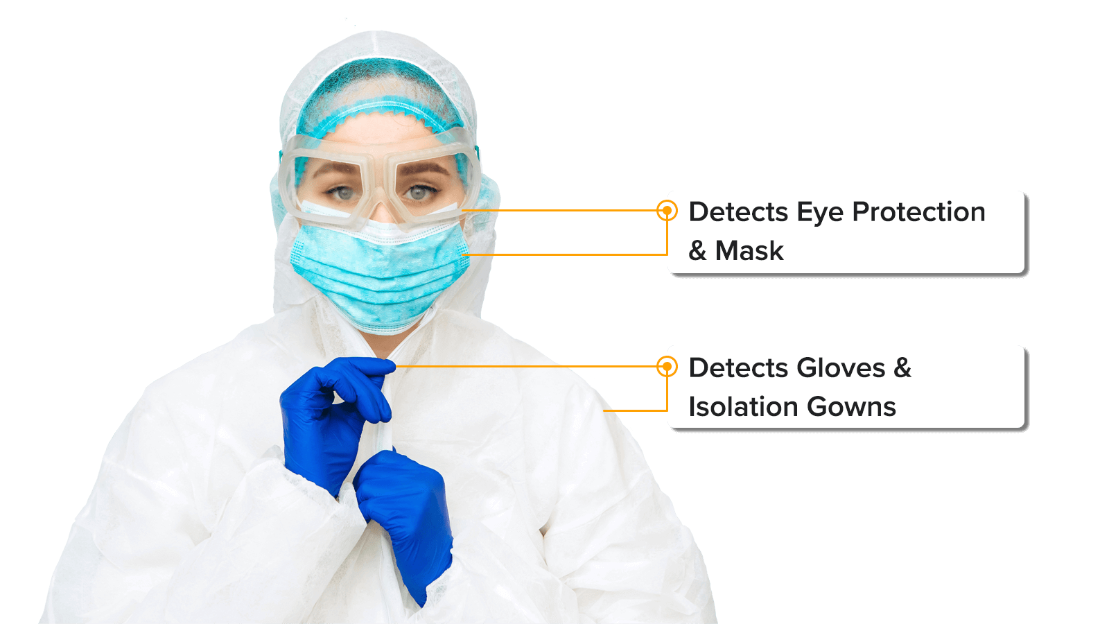 Automated PPE Detection, Detects Eye Protection & Mask, Gloves & Isolation Gowns